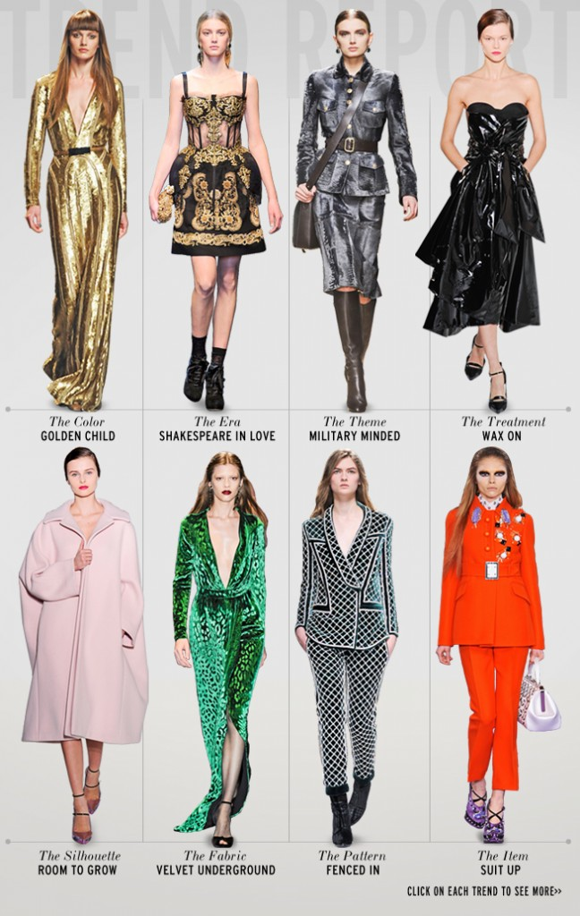Winter/Fall Trend Report- Latest Fashion Trends 2012 ...