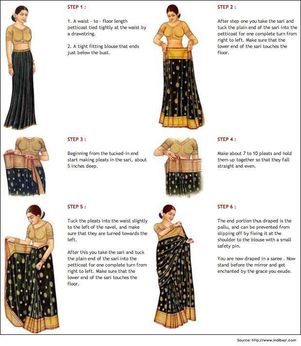 Nivi Saree draping style - Saree fashion 2015
