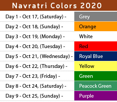 Navratri Colours 2020 - 9 Days Of Colors And Garba Nights!